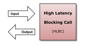 HLBC2